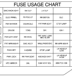 fuse box 1999 pontiac montana wiring diagram post pontiac montana 1999 fuse box diagram [ 1183 x 871 Pixel ]