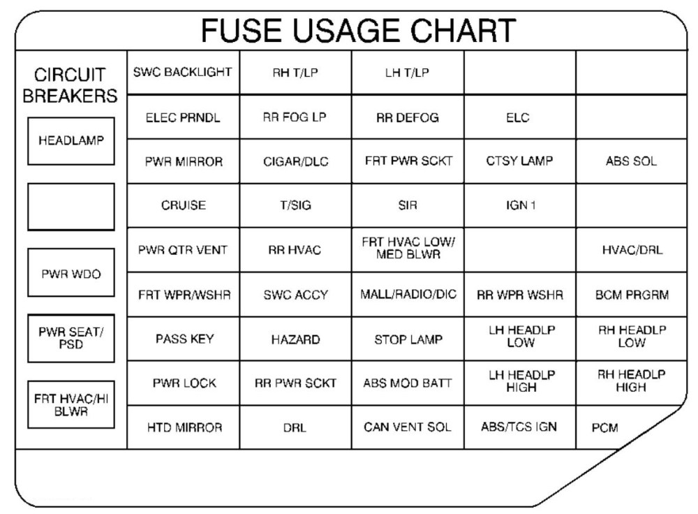 medium resolution of 1999 pontiac montana fuse diagram