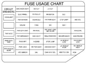 Pontiac Montana (1999)  fuse box diagram  Auto Genius