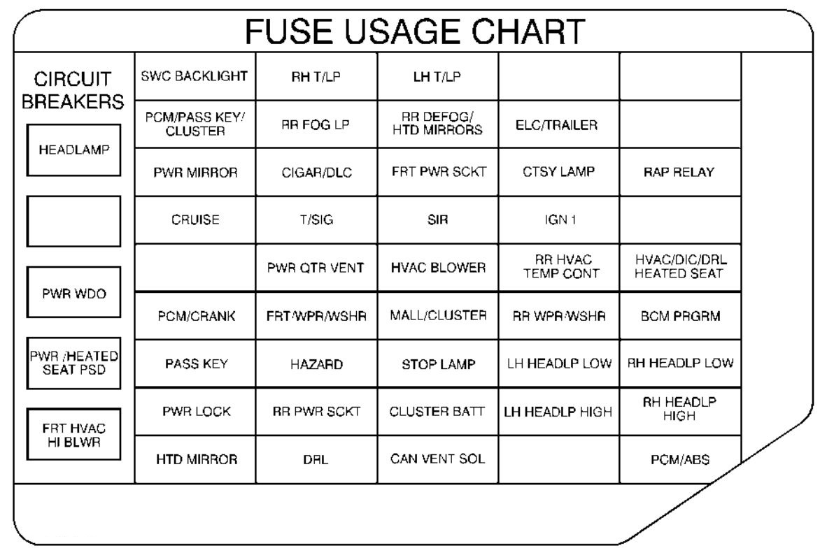 pontiac montana 2000 - fuse box diagram