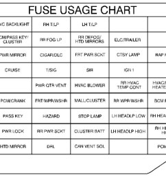 montana fuse box schematic wiring diagrams 2000 pontiac grand am fuse box diagram 2001 pontiac montana fuse box diagram [ 1192 x 794 Pixel ]