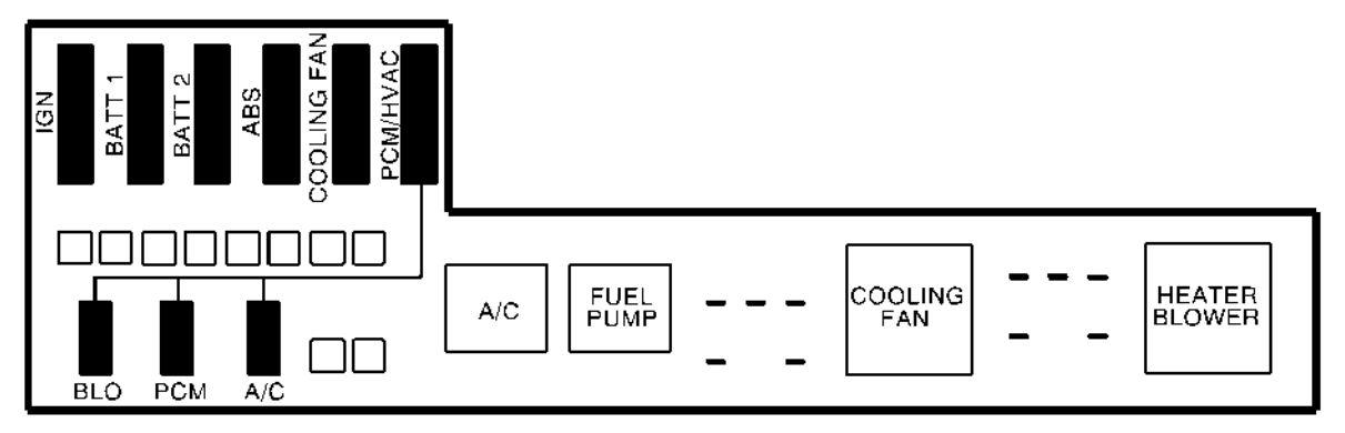 Abs Wiring Harness Diagram Pontiac Sunfire 2001 Fuse Box Diagram Auto Genius