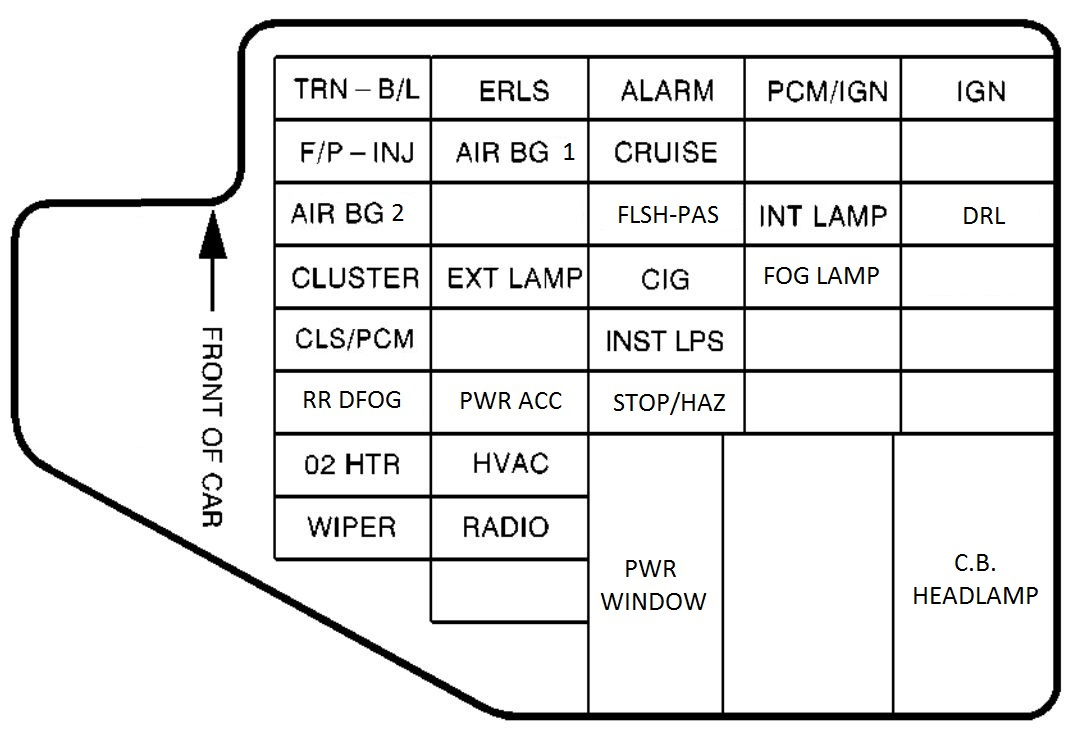 hight resolution of hyundai veracruz fuse panel diagram
