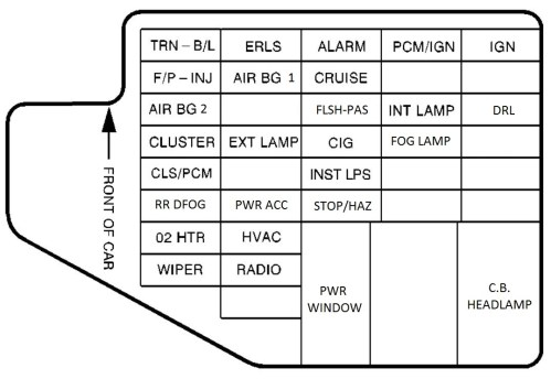 small resolution of pontiac sunfire 1995 fuse box diagram