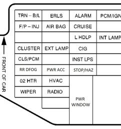 fuse box diagram for 2005 pontiac grand am wiring library2005 pontiac grand am fuse diagram trusted [ 1076 x 741 Pixel ]