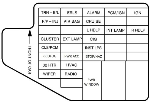 small resolution of fuse box diagram for 2005 pontiac grand am wiring library2005 pontiac grand am fuse diagram trusted