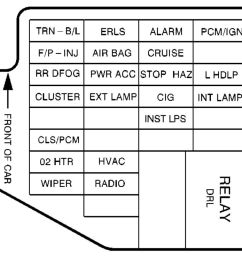 98 chevy fuse box diagram wiring diagram list 98 chevy s10 fuse box diagram 1998 chevy [ 1076 x 741 Pixel ]