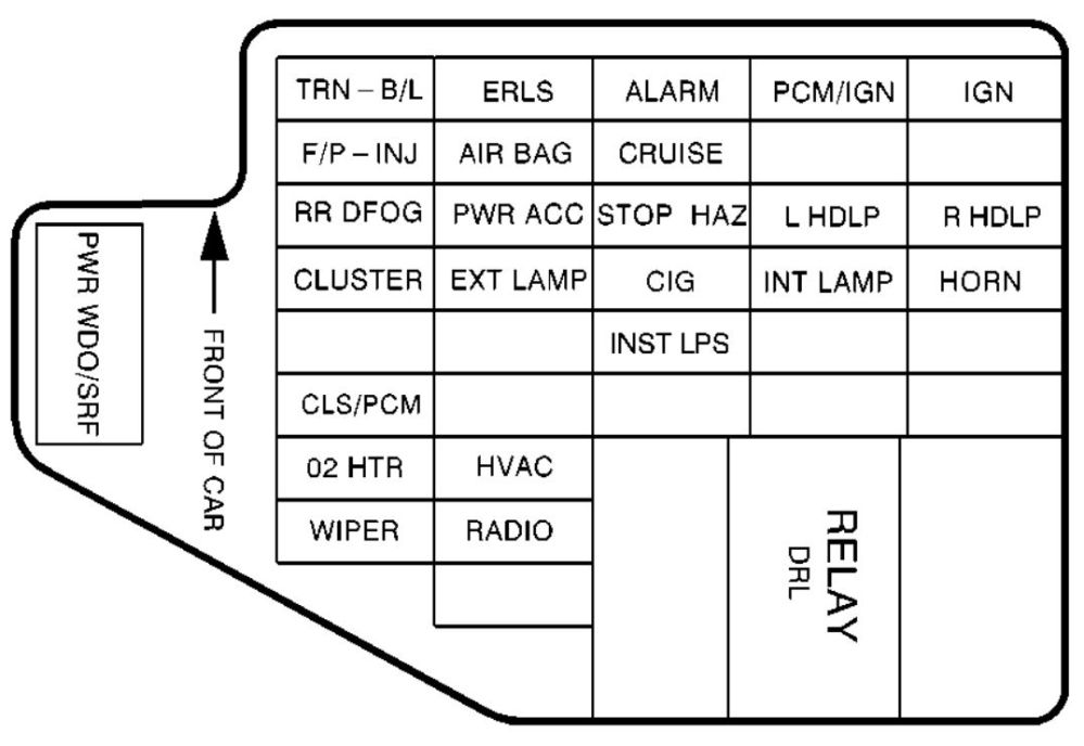 medium resolution of pontiac sunfire 1998 fuse box diagram