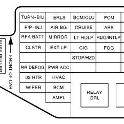 2004 Pontiac Sunfire Stereo Wiring Diagram Tin Bismuth Phase 2001 Fuse Box Auto Genius