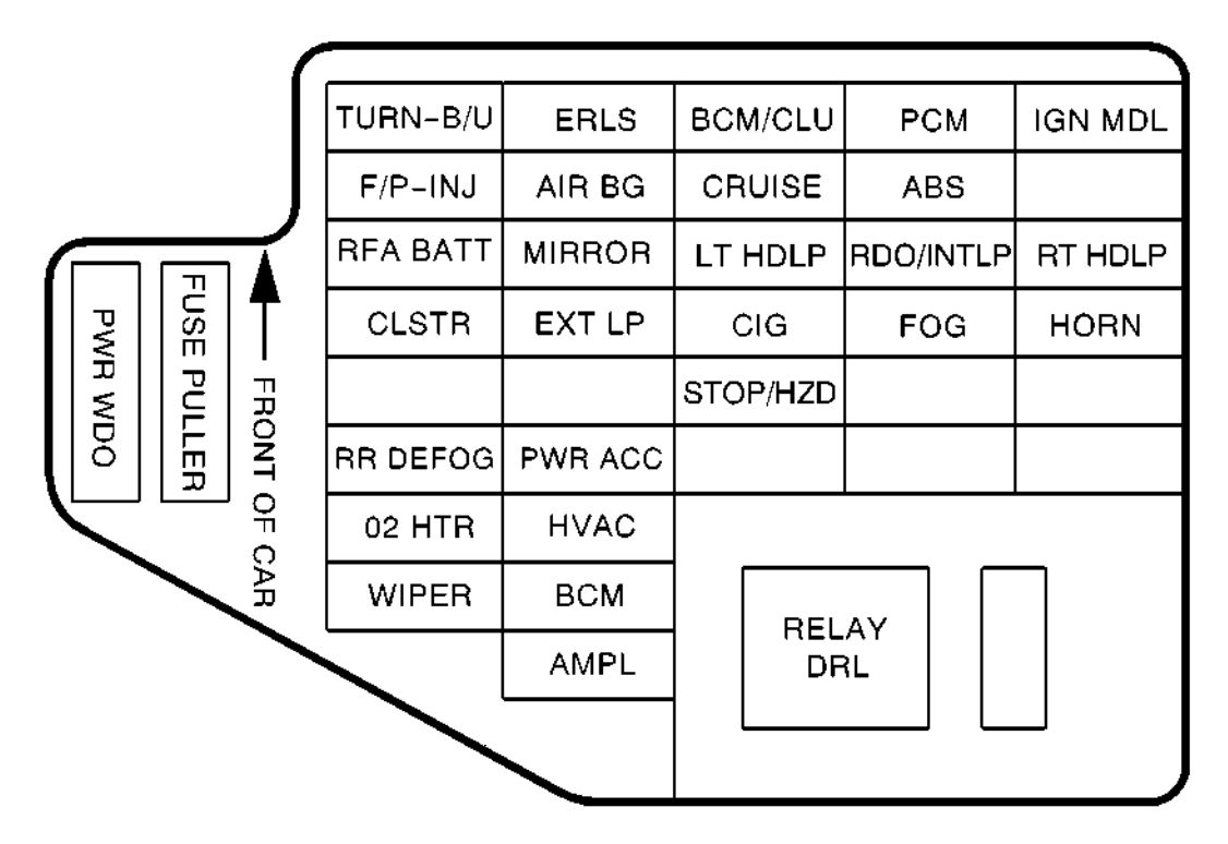 hight resolution of pontiac sunfire 2001 fuse box diagram