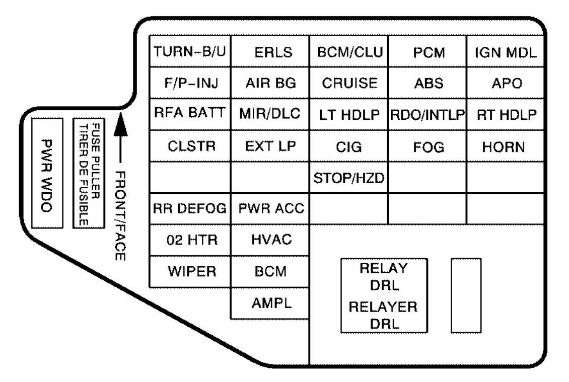 2002 pontiac sunfire fuse box diagram