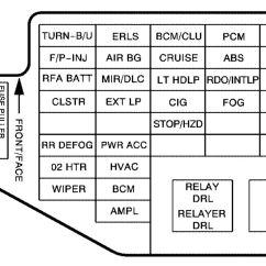 1998 Pontiac Sunfire Stereo Wiring Diagram Pre Lit Christmas Tree 2001 Fuse All Data Box Schematic Gt
