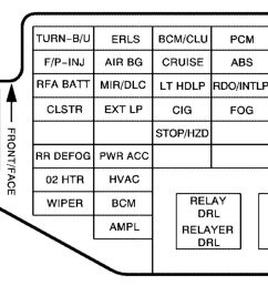pontiac fuse panel diagram wiring diagram files 2002 pontiac montana fuse box location 2002 pontiac fuse box [ 1130 x 759 Pixel ]