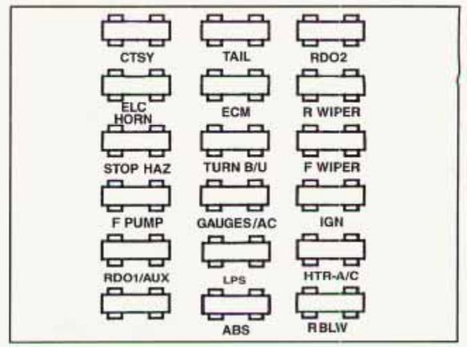 1995 Subaru Legacy Fuse Box • Wiring Diagram For Free