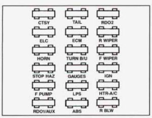 Pontiac Trans Sport (1995)  fuse box diagram  Auto Genius