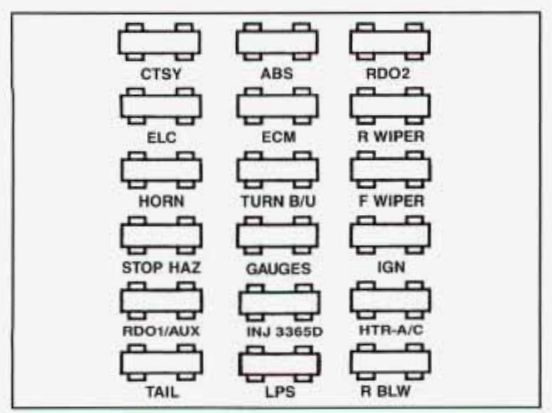 Pontiac 3800 Fuse Box Diagram : 29 Wiring Diagram Images