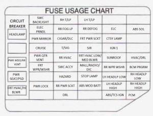 Pontiac Trans Sport (1998)  fuse box diagram  Auto Genius