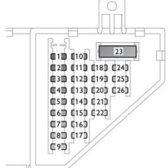 2006 Saab 9 3 Wiring Diagram Way For Lights Fuse Box On 93 Schematic Location Data Relay