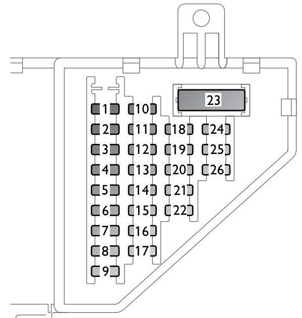 2006 saab 9 3 wiring diagram central nervous system labeled 9-3 (2003) - fuse box auto genius