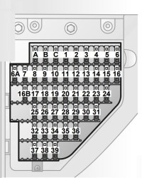 √ Saab 9000 Fuse Diagram | 2003 Saab Fuse Box Wiring ...  Saab Wiring Diagram on 1999 saab radio codes, 1999 saab repair manual, 1993 saab wiring diagram, 1996 saab wiring diagram,