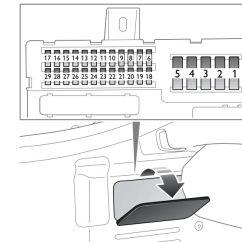 Wb Festiva Wiring Diagram 2005 Mitsubishi Triton Radio Saab 9 3 2004 Fuse Box Auto Genius