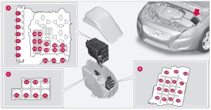 Volvo S60 mk2 (Second Generation; 2014)  fuse box diagram