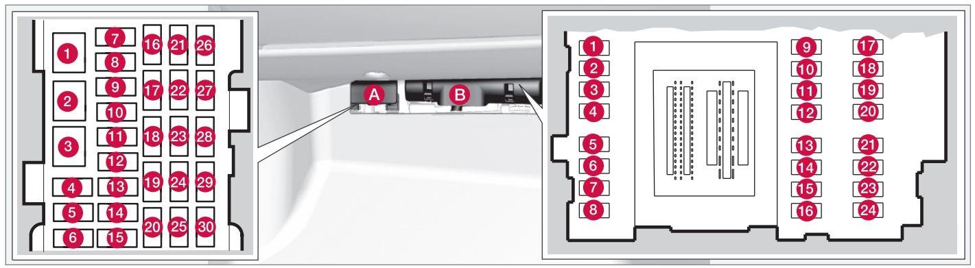 volvo s60 rear fuse box diagram