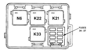 BMW 730, 735i, 735iL, 750iL (e32) 1991  fuse box diagram