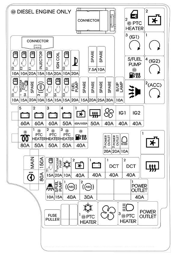 [DIAGRAM] 2010 Hyundai Elantra Fuse Diagram FULL Version