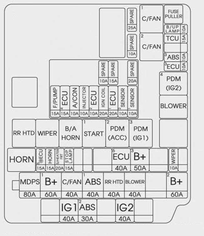 Fuse Box For A 1996 Hyundai Accent : 34 Wiring Diagram