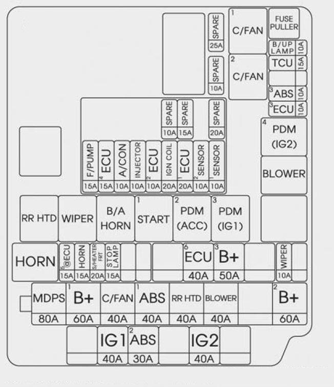 hyundai santa fe fuse diagram 1999 mustang wiring 2013 box data schema2013 2008 elantra