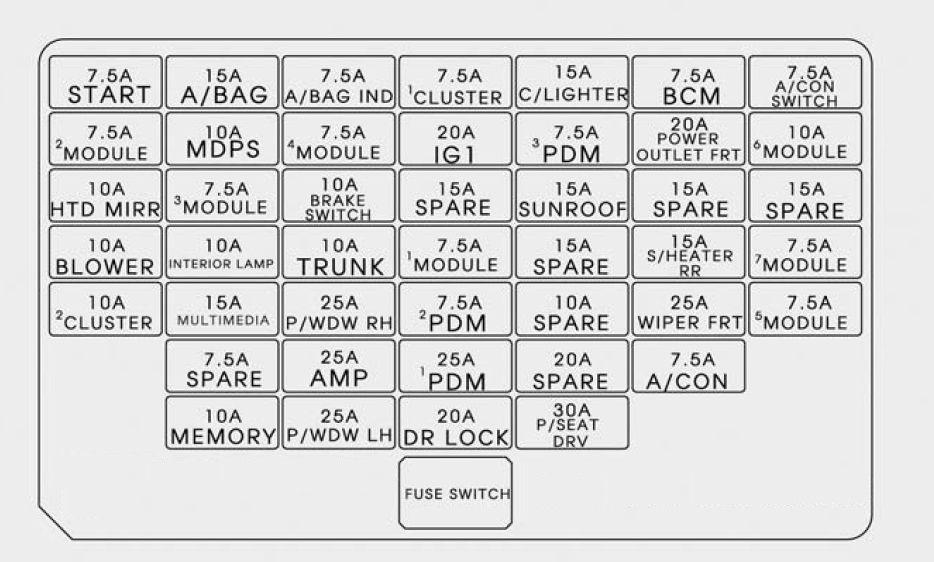 2013 Hyundai Genesis Fuse Box Hyundai Elantra 2014 2016 Fuse Box Diagram Auto Genius