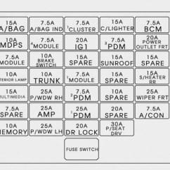 Hyundai Santa Fe Fuse Diagram Lifan Wiring 200cc 2013 Box Location All Datafuse For Elantra Detailed