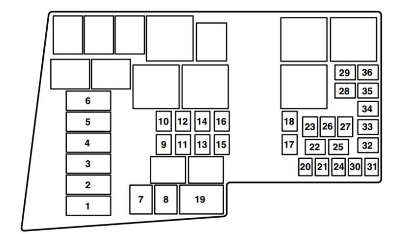 2008 mazda 3 interior fuse box diagram