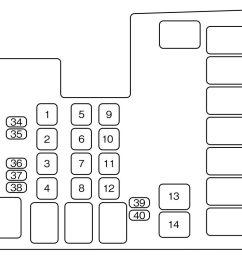 mazda 5 2006 fuse box diagram [ 1195 x 755 Pixel ]