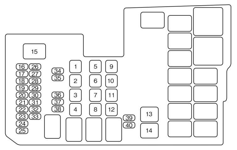 2007 Mazda 3 Fuse Box Diagram