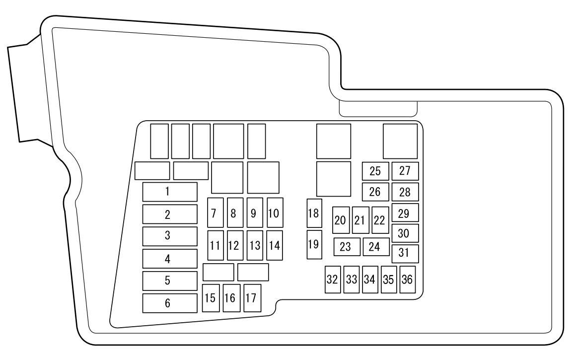 bmw e90 fuse box locations