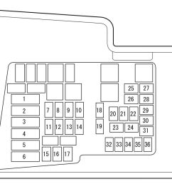 mazda cx 7 2011 fuse box diagram auto genius 2011 mazda cx 7 fuse box 2011 mazda cx 7 fuse diagram [ 1160 x 717 Pixel ]