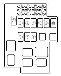 Mazda Millenia (2001 - 2002) - fuse box diagram - Auto Genius