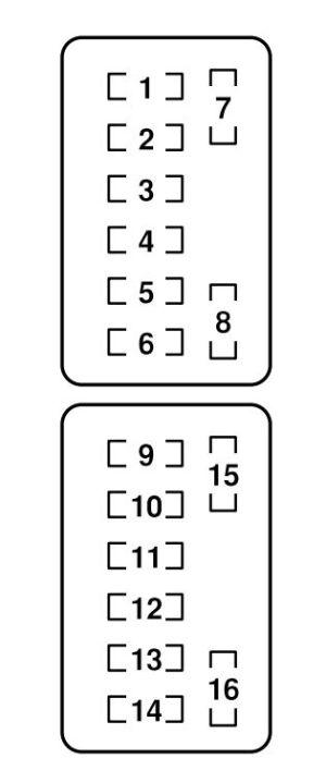 Mazda RX8 (2011)  fuse box diagram  Auto Genius