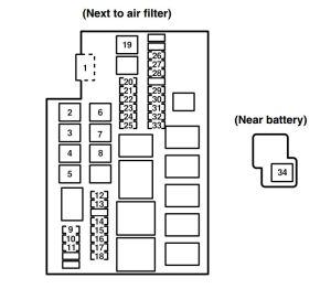 Mazda RX8 (2004)  fuse box diagram  Auto Genius