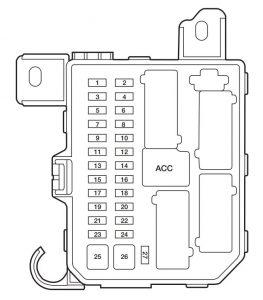 Toggle Switch Panel Box Light Panel Box Wiring Diagram