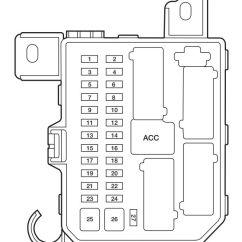 2004 Mazda Tribute Fuse Diagram Solenoid Valve How To Understand 2003 Box Auto Genius