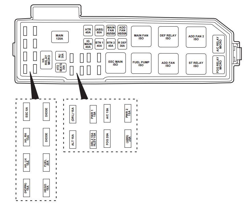 mazda mpv van fuse box location
