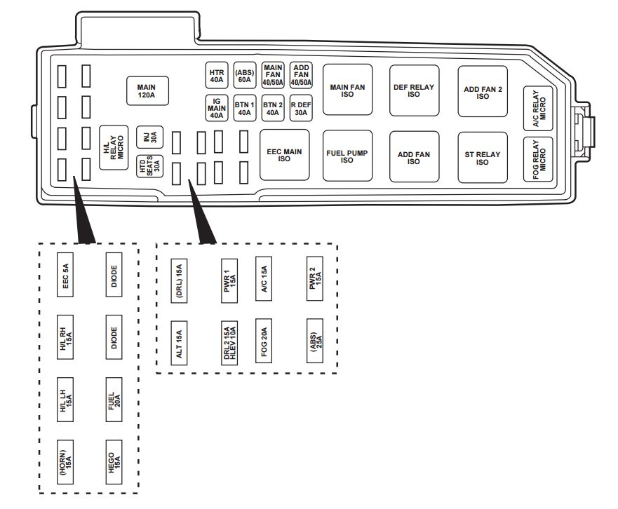 2004 mazda tribute fuse diagram double pole switch wiring 2003 box auto genius power distribution