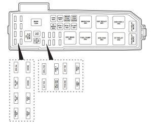 Mazda Tribute Fuse Box Diagram | Wiring Diagram