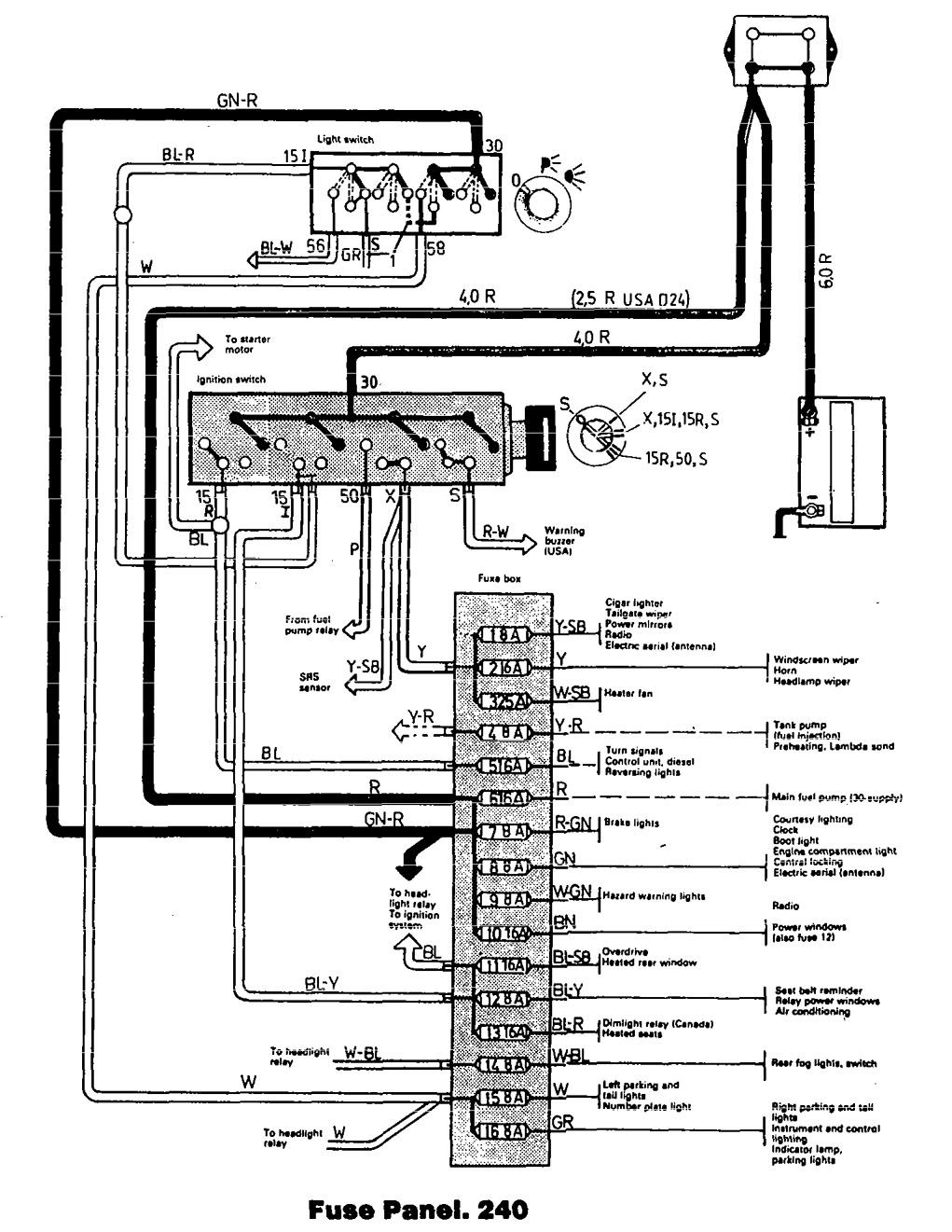 chrysler lebaron fuse box diagram