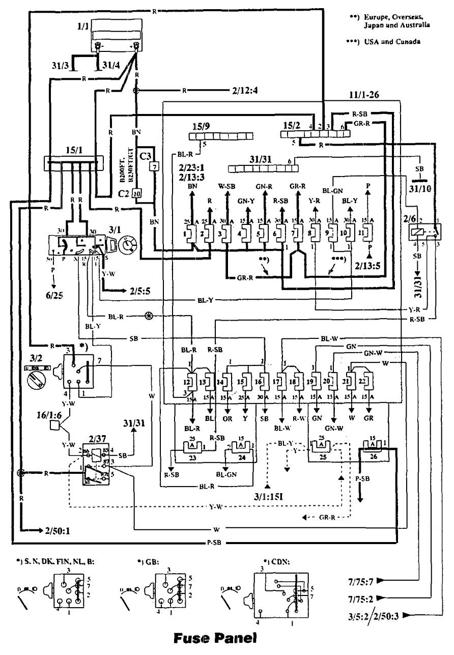 medium resolution of volvo 940 1994 fuse box diagram