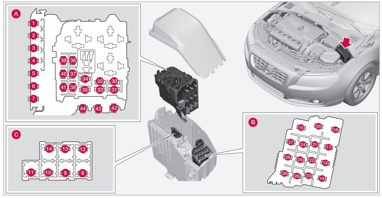 volvo xc70 fuse box diagram