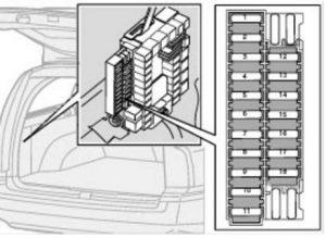 Volvo S80 (2001)  fuse box diagram  Auto Genius